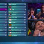 scoreboard_esc-2016